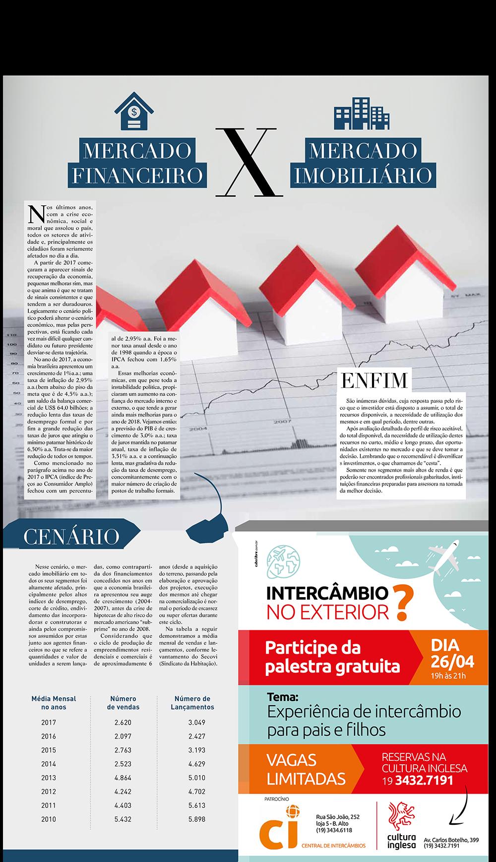 Abril 2018 - Mercado Financeiro